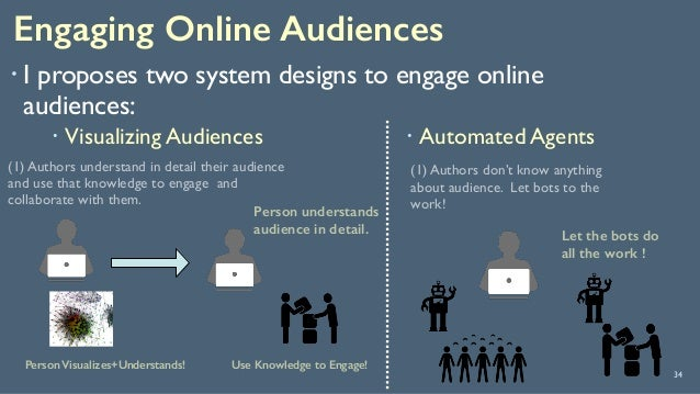 Engaging Online Audiences 34 ! I proposes two system designs to engage online audiences: (1) Authors understand in detail ...