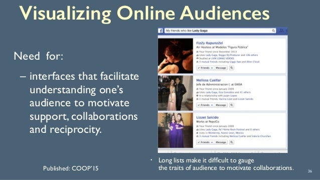 Visualizing Online Audiences 36 • Long lists make it difficult to gauge  the traits of audience to motivate collaborations...