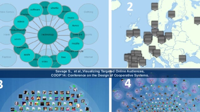 40 Savage S., et al.,Visualizing Targeted Online Audiences, COOP'14: Conference on the Design of Cooperative Systems.