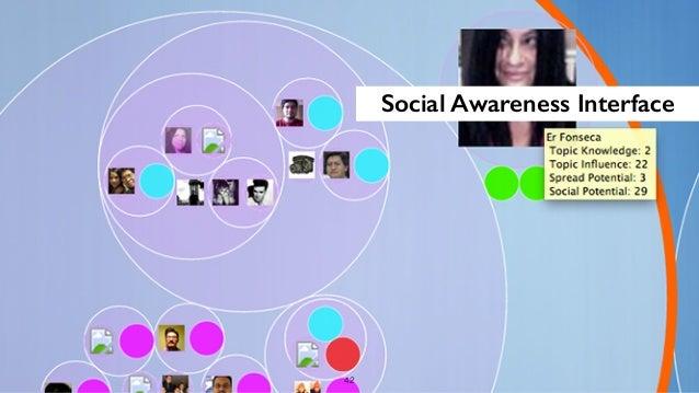 42 Social Awareness Interface