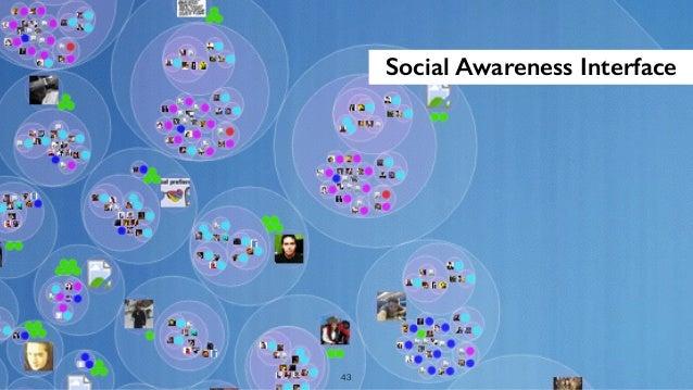 43 Social Awareness Interface