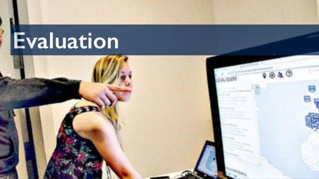 Hax Evaluation 45 Evaluation