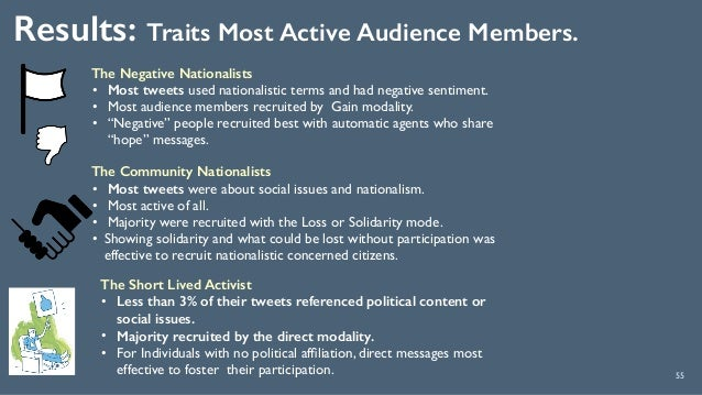 Results: Traits Most Active Audience Members. 55 The Negative Nationalists • Most tweets used nationalistic terms and had ...
