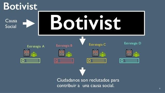 Botivist 6 Ciudadanos son reclutados para contribuir a una causa social. Causa Social Estrategia A Estrategia B Estrategia...