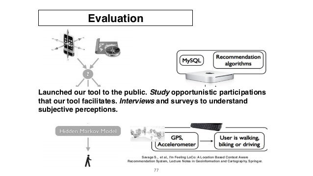 77 Evaluation Savage S., et al., I'm Feeling LoCo: A Location Based Context Aware Recommendation System, Lecture Notes in ...