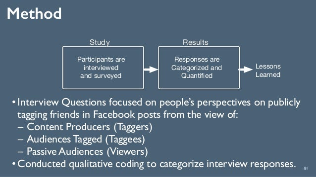 Method 81 Study Participants are interviewed and surveyed Lessons Learned Results Responses are Categorized and Quantified ...