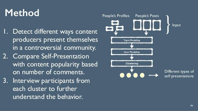 Method 86 1. Detect different ways content producers present themselves in a controversial community. 2. Compare Self-Pres...