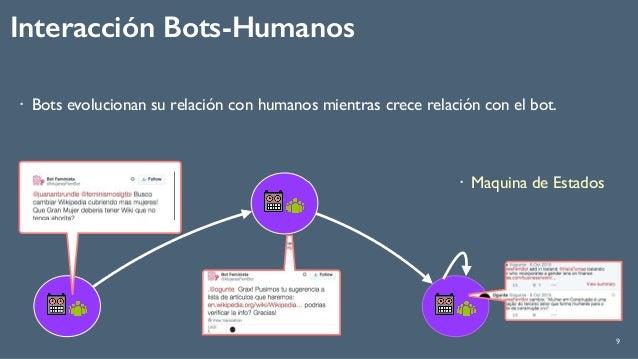 Interacción Bots-Humanos 9 ! Bots evolucionan su relación con humanos mientras crece relación con el bot. ! Maquina de Est...