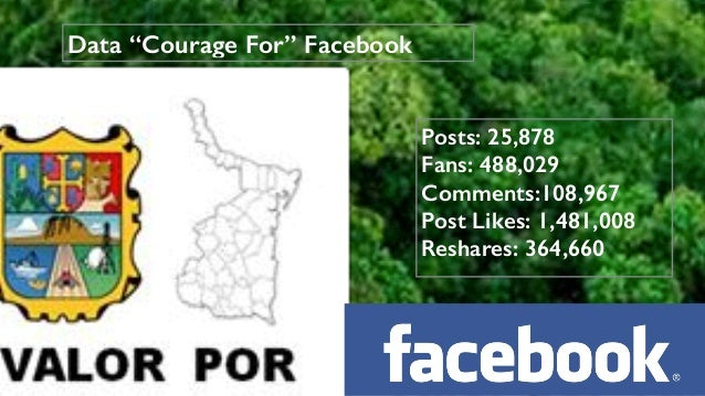 """Data """"Courage For"""" Facebook Posts: 25,878 Fans: 488,029 Comments:108,967 Post Likes: 1,481,008 Reshares: 364,660"""