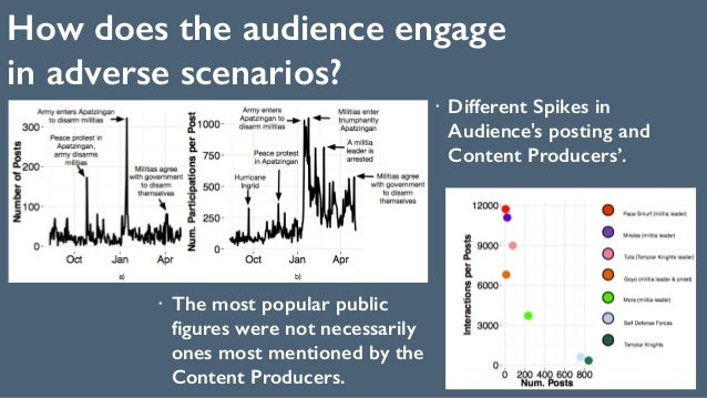 How does the audience engage in adverse scenarios? 95 ! The most popular public figures were not necessarily ones most ment...