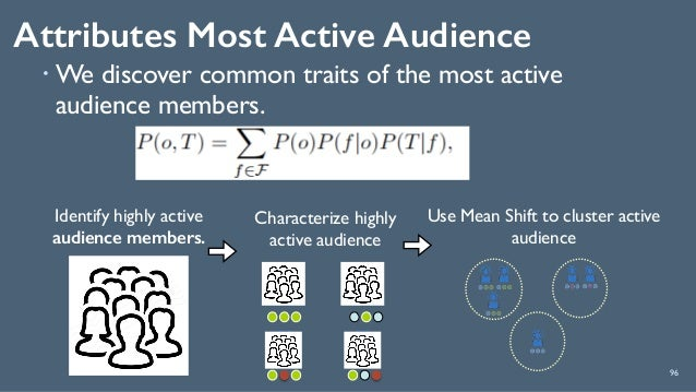 Attributes Most Active Audience 96 ! We discover common traits of the most active audience members. Identify highly active...