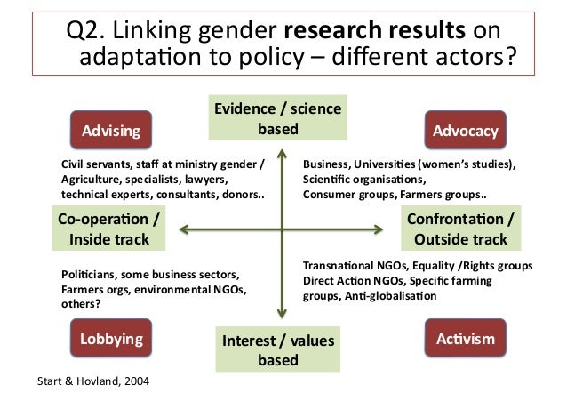 expertise and policy adaptation regarding the government of japan What the government's doing about climate change adaptation  2010 to 2015  government policy: climate change adaptation display type: policy paper from: .