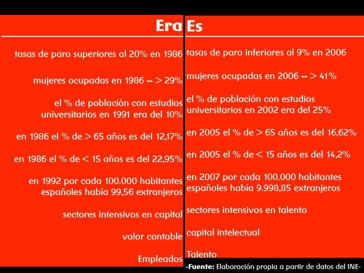 Era Es tasas de paro superiores al 20% en 1986 tasas de paro inferiores al 9% en 2006      mujeres ocupadas en 1986 -- > 2...