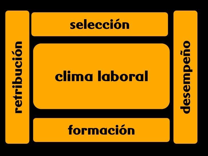 selección                                   desempeño retribución                  clima laboral                  formación