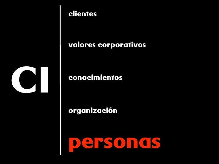 clientes         valores corporativos     CI   conocimientos         organización         personas