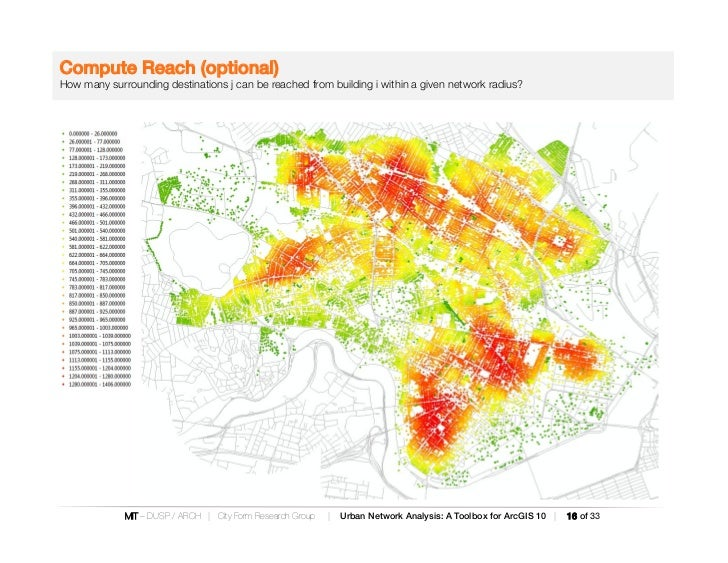 Urban Network Analysis: A Toolbox for ArcGIS10