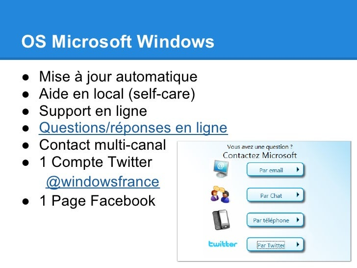 OS Microsoft Windows● Mise à jour automatique● Aide en local (self-care)● Support en ligne● Questions/réponses en ligne● C...