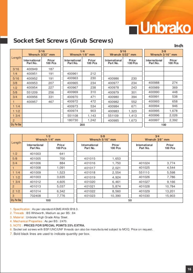 Central Motors - Unbrako pricelist