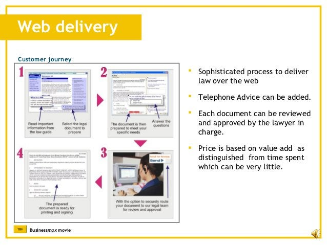 Web deliveryCustomer journey                        Sophisticated process to deliver                         law over the...