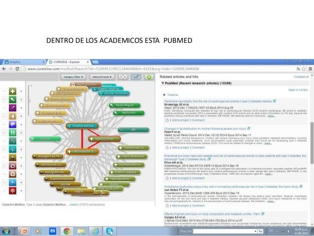 DENTRO DE LOS ACADEMICOS ESTA PUBMED
