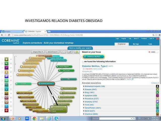 INVESTIGAMOS RELACION DIABETES OBESIDAD
