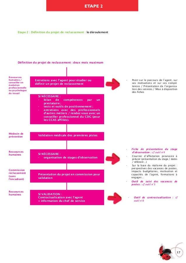 l u2019unccas et la fncdg publient un guide sur le reclassement