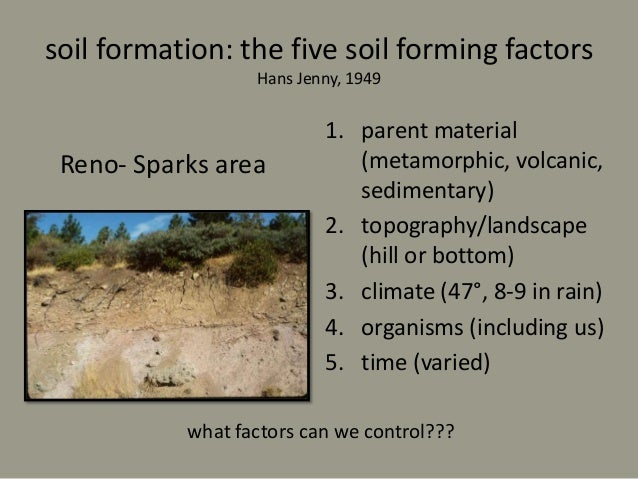 Green industry continuing education series july 2013 for Soil factors
