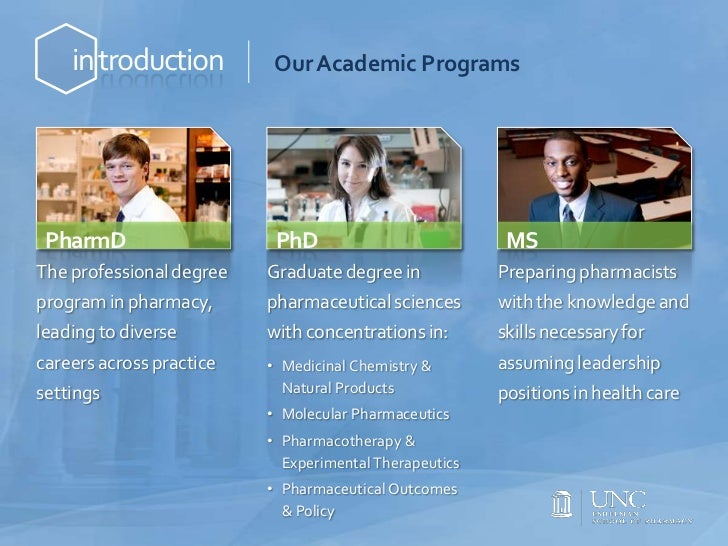 Natural Products Chemistry Degree Programs