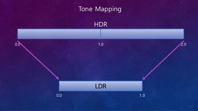 Tone Mapping의 필요성 하나의 샷을 왼쪽에서 보이는 다양한 tone으로 변환이 가능하게 된다.