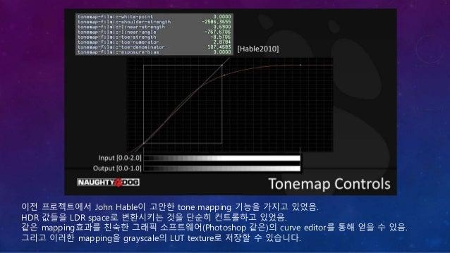 HDR color grading과 tone mapping curve 에디팅에 Fusion 사용. (Nuke, Davinci도 상관 없음) 실시간 LUT의 보정이 가능하므로 color grading을 위해 스크린샷을 찍지...