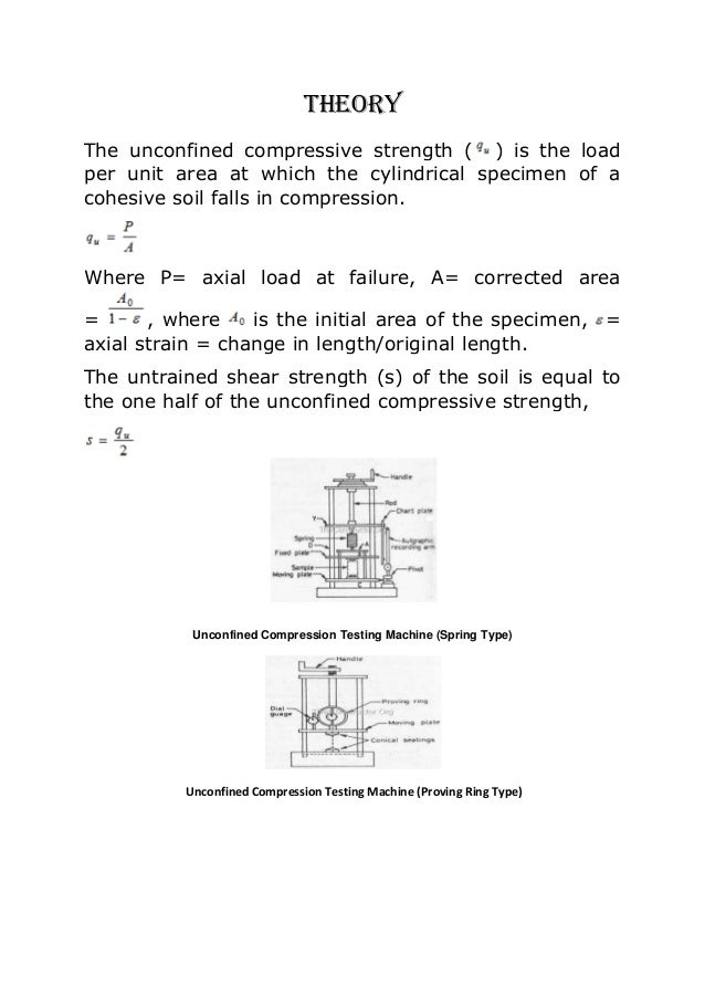 Unconfined compression test