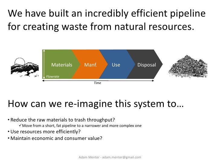 We have built an incredibly efficient pipeline for creating waste from natural resources.                        Materials...