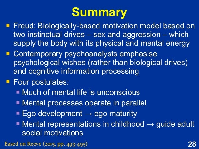 theories of unconscious motivation Psychology definition for unconscious motivation in normal everyday language,  edited by psychologists, professors and leading students help us get better.