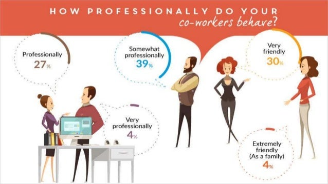 The Unconventional Office Culture: Changing Where & How People Work Slide 3
