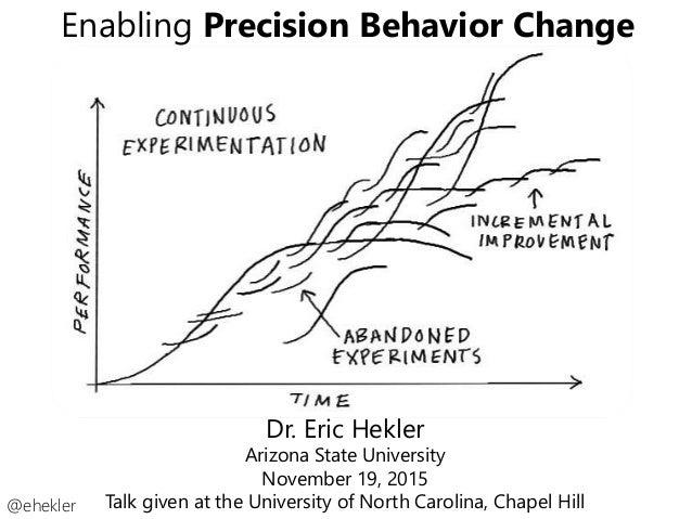 Enabling Precision Behavior Change @ehekler Dr. Eric Hekler Arizona State University November 19, 2015 Talk given at the U...