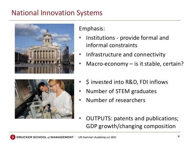 The Relationship Between Entrepreneurship, Innovation and Economic Development