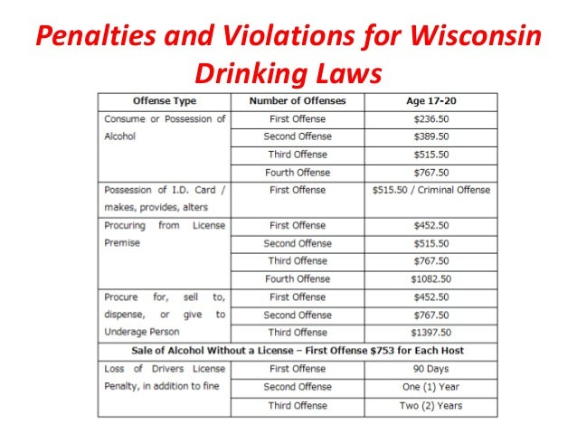 minor dating laws in wisconsin Wisconsin's statutory rape and minor-related sex offender laws are some of the  strictest in the nation as a result, many teenagers have been.