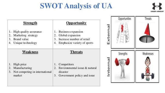 "under armour swot Swot%analysis–%underarmour% publicrelations&civicresponsibility: underarmour'strademark""advertisingphrase,'iwill,'whichispartofa brandnew."