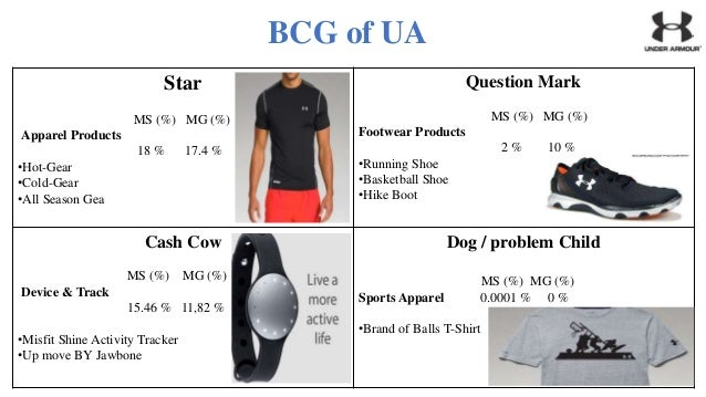 Bcg Brand Shoes