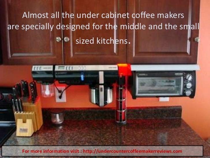 Best Under Counter Coffee maker