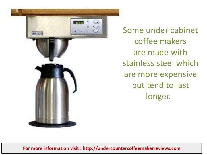 ... 4. Some Under Cabinet Coffee Makers ...