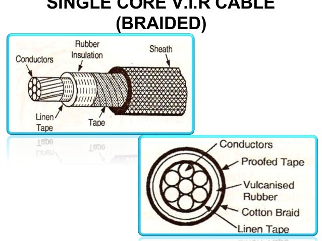 underground cables Underglow Wiring Diagram 3 core cable with steel wire armout
