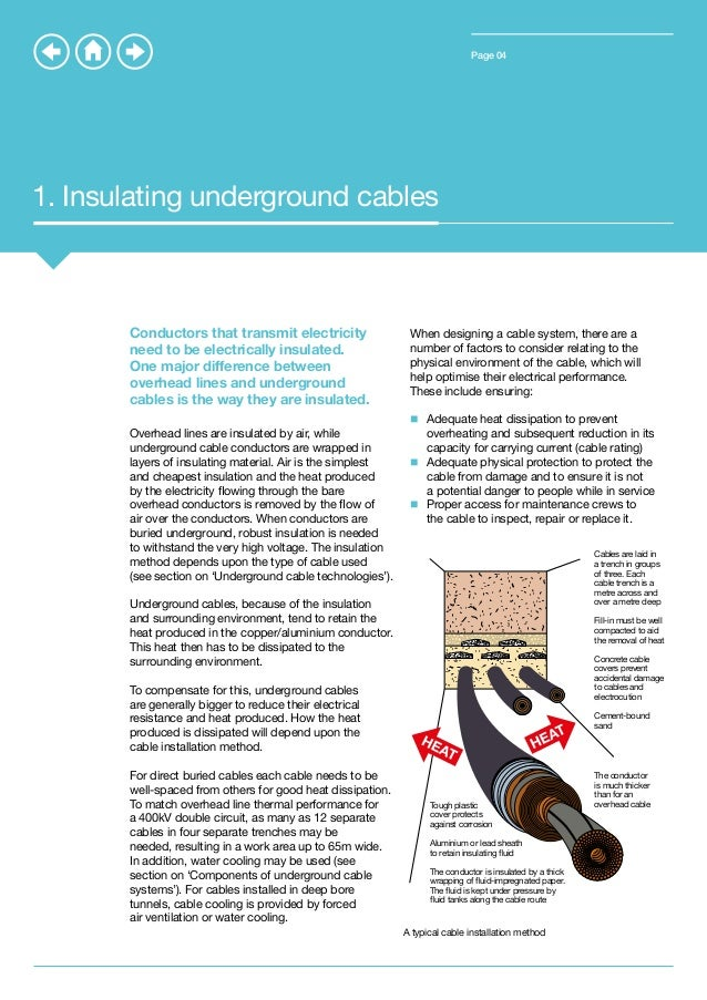Undergrounding high voltage_electricity_transmission_lines_the_techni…