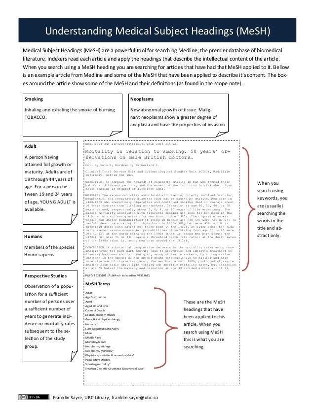 Understanding Medical Subject Headings (MeSH)Medical Subject Headings (MeSH) are a powerful tool for searching Medline, th...