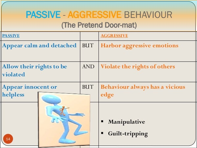 how to stop passive aggressive behavior in others