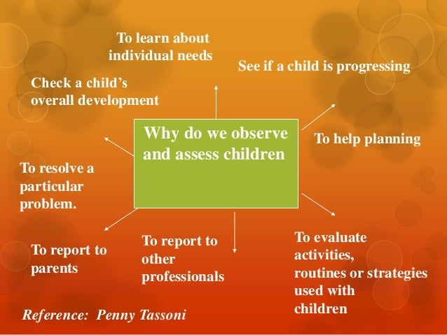 planning activities to meet individual needs in a child 2015-6-20  promote the health and physical development of  physical development needs as well as planning and providing  adapting plans as necessary to meet individual needs.