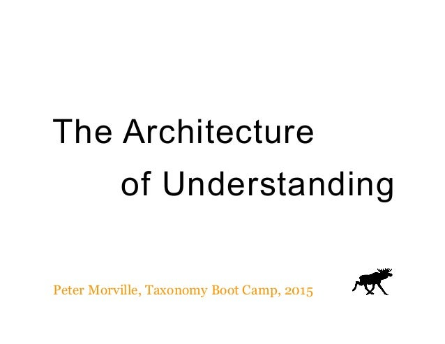 The Architecture of Understanding Peter Morville, Taxonomy Boot Camp, 2015