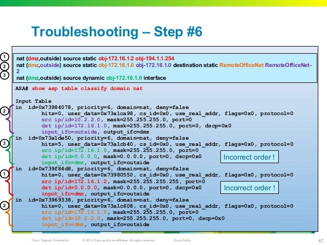 Understanding and Troubleshooting ASA NAT