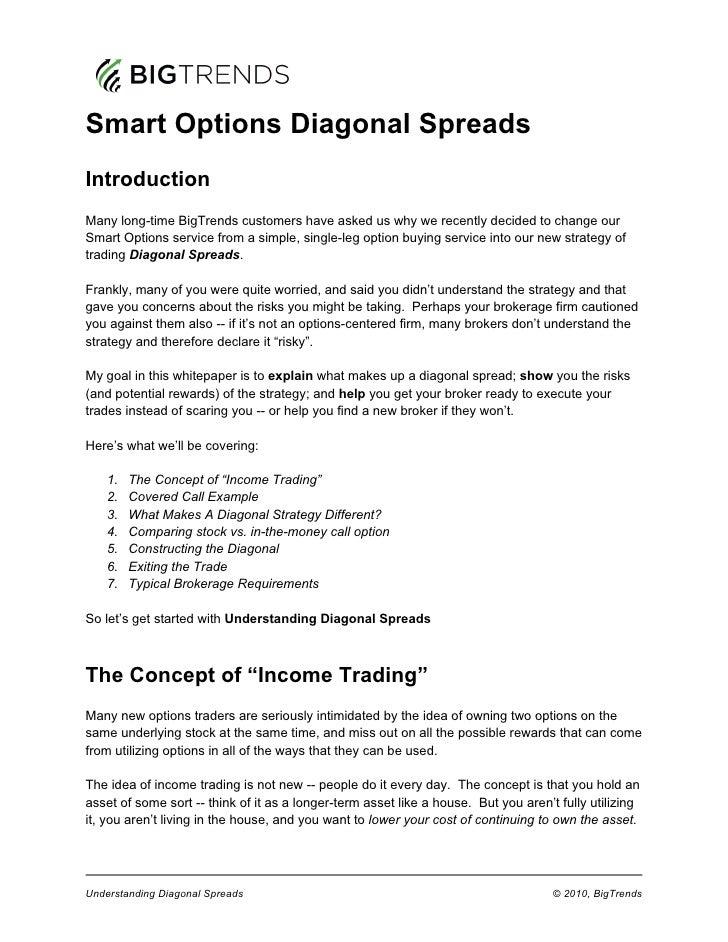Option trading strategies explained