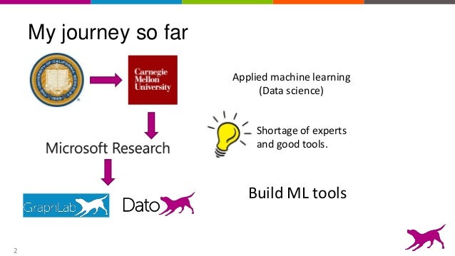 Understanding Feature Space in Machine Learning Slide 2